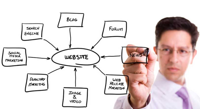 web-presence
