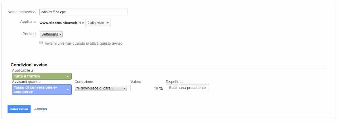 google analytics monitoraggio delle conversioni
