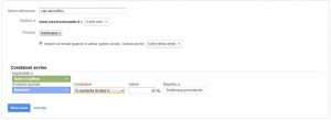 google analytics crescita traffico