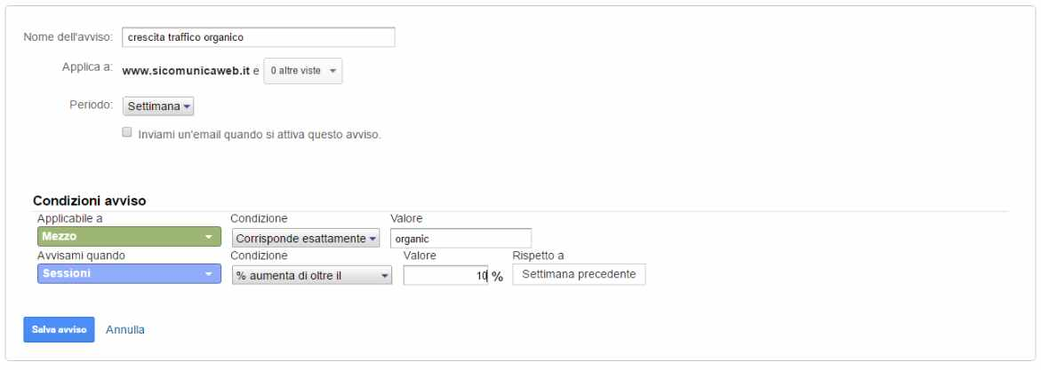 traffico organico seo in google analytics
